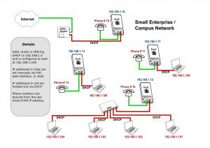 AOPL_example_network_1